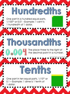 Assess your student's understanding of decimal place value with this Common Core aligned (4th-6th grades) formative and summative assessment set. Includes quizzes, exit slips, study guide, test, and vocabulary cards. $ #wildaboutfifthgrade