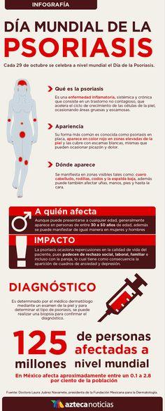 #Infografía Día Mundial de la #Psoriasis