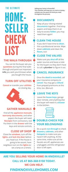 This infographic outlines everything you need to do as a Knoxville home-seller on closing day. Need help? Call us today!