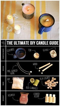 DIY Guide to Candle Making Tutorial from Oh So Pretty here.For containers I'd add teacups. For more candles DIYs from survival candles to teacup candles go here:truebluemeandyou.tumblr.com/tagged/candles #candlemakingdiy #candlemakingbusiness