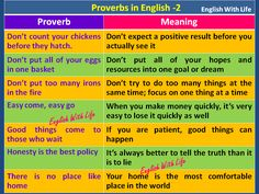 15 Best English Proverbs images | English language, Learning