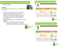 Projekt Energiesparen im Betrieb / Unternehmen Ziel: Den Stromverbrauch und die Stromkosten im Büro um 15 % reduzieren