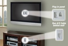 Pin by home controls on audio video pinterest wall tv wall important safety notice it is against national electrical code nec to run a ccuart Image collections
