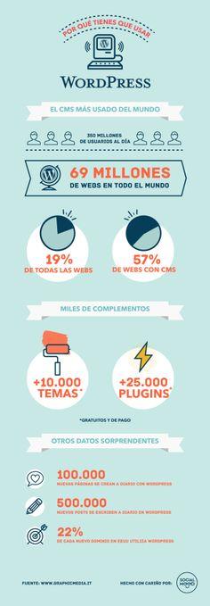 Por qué tienes que usar #WordPress