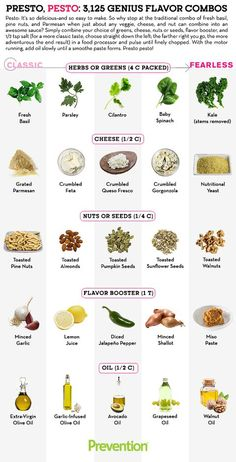 Delicious Ways To Make Pesto Mix-and-match pesto recipes You are in the ri… – Microgreens growing indoor How To Make Pesto, Food To Make, Vegetarian Recipes, Cooking Recipes, Healthy Recipes, Low Carb Paleo, Good Food, Yummy Food, Pesto Sauce
