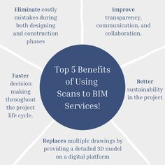 Benefits are the only reason why we buy services. In the architectural and construction industry, accuracy, timing, cost-saving, flexibility, and efficiency matters the most, but to do that, you need an experienced partner who really understands your requirement and makes changes according to your need. Our team is dedicated to understanding your requirement and delivering what you're looking for. #bimmodeling
