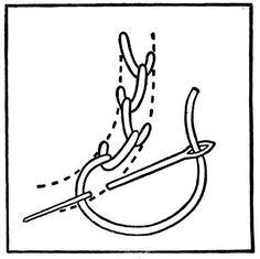 Hágalo 101.com Aprenda cómo bordado Cómo hacer bordado Puntadas