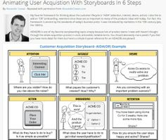 Storyboard That Is A Great Site For Kids To Create Storyboards Of