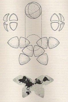 "man-in-space:  ""Cahill Butterfly Map"" (Bernard J.S. Cahill,..."