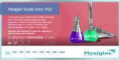 1933: viene scoperto il #Plexiglas.