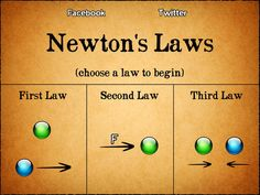 Newton's Laws iPad app #STEM #Newton #apps