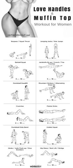 Yoga Fitness Plan Love Handles and Muffin Top Workout for Women - Get Your Sexiest. Body Ever!…Without crunches, cardio, or ever setting foot in a gym! Fitness Workouts, Sport Fitness, At Home Workouts, Fitness Tips, Fitness Motivation, Health Fitness, Yoga Fitness, Fitness Plan, Fitness Shirts