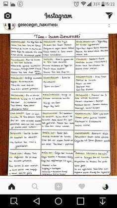 Tarih – Dünya mutfağı – The Most Practical and Easy Recipes Turkey History, Hug Me, Study Motivation, Science, Sheet Music, Language, Notes, How To Plan, Education