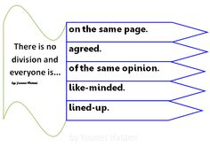 Adj: agreed, of the same opinion, like-minded, on the same page, lined up 10157258_657185814353604_2020310443_n.png (544×384)
