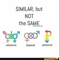 Similar but NOT the SAME  (Polysexual, bisexual, and pansexual)