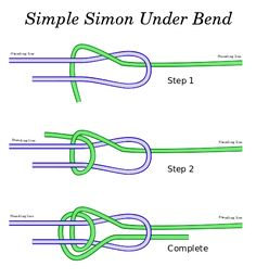 Paracord: The Ultimate Survival Tool - Way Outdoors Survival Knots, Survival Tips, Survival Skills, Fishing Hook Knots, Fishing Tips, Fishing Lures, Couture Cuir, Knots Guide, Overhand Knot