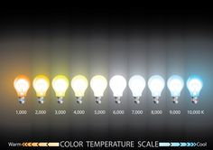 LED bulbs are constantly becoming more aesthetically pleasing and innovative. Warm Dimming is the new way many LEDs are producing realistic and natural appearing light. Hidden Lighting, Stage Lighting, Types Of Lighting, Home Lighting, Color Temperature Scale, Architectural Lighting Design, Led Light Design, Lighting Concepts, Light Images