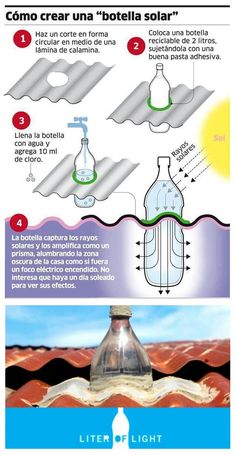 Make a circular cut in the middle of a sheet of corrugated iron.  Place a recycled 2-liter bottle, holding it with a good adhesive paste.  Fill the bottle with water and add 10 ml of chlorine. The bottle captures and amplifies sunlight like a prism, illuminating the dark area of the house like a lit electric bulb. Not interested in having a sunny day to see its effects.