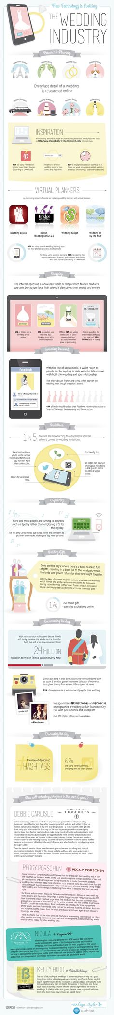 How Technology is Evolving the Wedding Industry [INFOGRAPHIC]