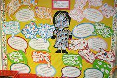 IB Learner Profile | Kennedy School