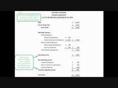 5 Minute Finance Lesson: Financial Statement Basics - YouTube