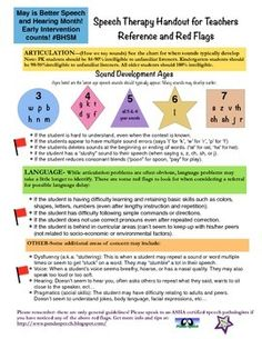 This is a great handout for elementary teachers! A great way to spread awareness for Better Hearing and Speech Month! This is a one page simple handout that outlines red flags for speech therapy services.