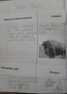 Good ideas to get started with social studies notebooking. Would be good for when we study native Americans @LaurenSheppard
