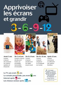 Serge Tisseron Education Positive, Activities For Kids, Parents, Teaching, Motivation, Type 1, Montessori, Homeschooling, Theater