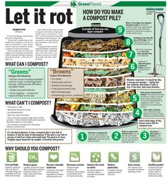 Let it Rot: How do you Make a Compost Pile? Let it Rot: How do you Make a Compost Pile? Let it Rot: How do you Make a Compost Pile? – >>reclaiming the wild<<<br> Visit the post for more.