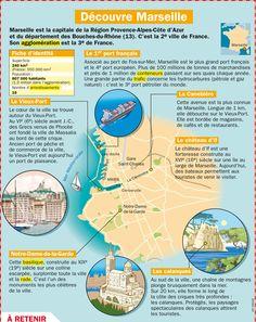 Villes : Découvre Marseille
