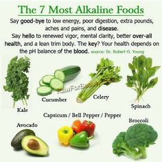 Top 7 Healthiest Alkaline Diet Foods.  Try to incorporate these into your meals daily.  More is best.  Best part is these all taste great juiced, in a salad or steamed.  Utilize your options and Enjoy!!  #eatclean #eatgreen