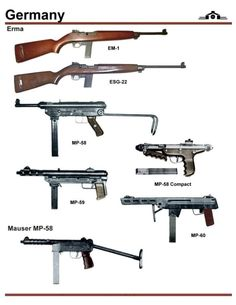 Army Weapons | Military Weapons