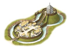 Motte and Bailey - the motte is the mound upon which the castle is built and the bailey is the walled village enclosure on lower ground - this is the basic plan for most medieval castle layouts