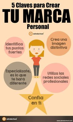 Nesta aparecen 5 puntos básicos para crear a túa o máis importante deles é a Sales And Marketing, Marketing Digital, Business Marketing, Social Media Tips, Social Networks, Social Media Marketing, Marca Personal, Personal Branding, Business Planning