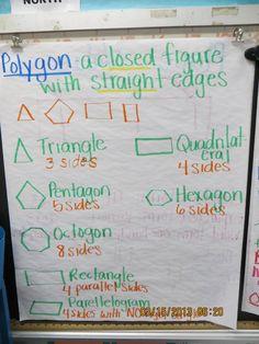 polygons- 3rd grade geometry