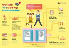 알면 대박 10대 정책지갑 (출처: 청와대)