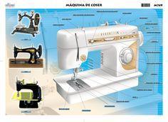 ¿Tienes una máquina de coser y no sabes utilizarla? con estos tutoriales aprenderás a dar tus primeras puntadas y realizar tus primeros pasos en la costura
