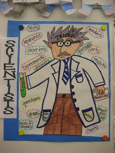 Today we started some introduction to science and the scientific method.     We brainstormed what we thought the definition of science is:-...