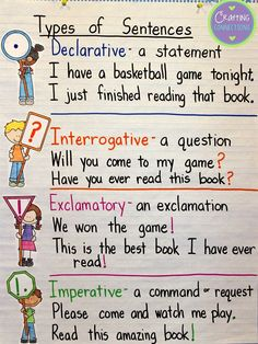 Types of Sentences Anchor Charts Teaching Grammar, Teaching Language Arts, Teaching Writing, Writing Skills, Writing Activities, Grammar Activities, Grammar Rules, Kindergarten Writing, Writing Lessons