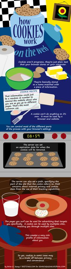 Check out today's infographic, from Daily Infographic, about internet cookies and how they affect your computer!