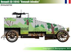 Renault Mle 1915