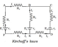 Kirchoff Law Video
