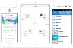 Mappe concettuali: Android- Iphone - Ipad