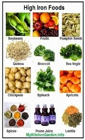 iron in food plant base - Google Search
