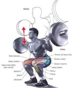Squatting...make sure you're doing em right!!!