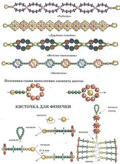 beading patterns use these pics. Great diagram for daisy chain.