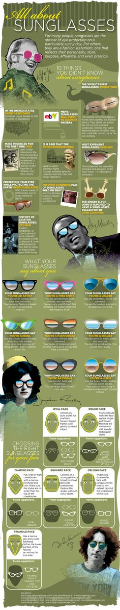All about sunglasses
