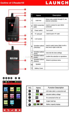 Launch Creader VII OBDII EOBD Code Reader Full System Orinal Launch Auto Fault Diagnostic Tool