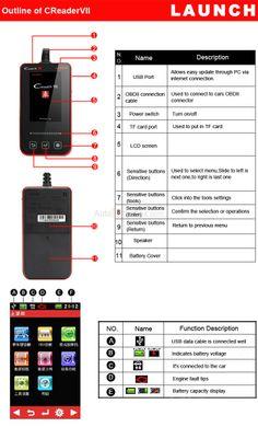Launch Creader VII OBDII EOBD Code Reader Full System Orinal Launch Auto Fault Diagnostic Tool