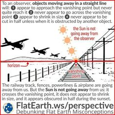 Flat Earth Proof, Moving Away, Vanishing Point, Politics